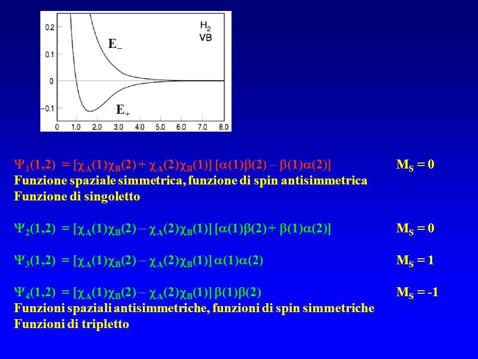 E+ E 1(1,2) = [A(1)B(2) + A(2)B(1)] [(1)(2)  (1)(2)] MS = 0. Funzione spaziale simmetrica, funzione di spin antisimmetrica.
